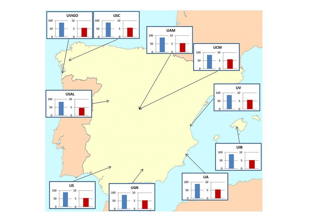 Mapa estudo